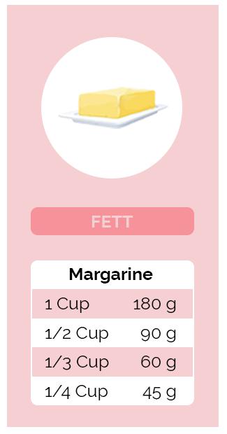 Umrechnung Fett - Margarine