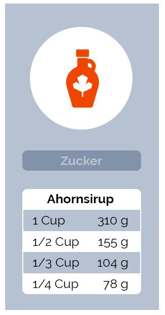 Umrechnung Zucker - Ahornsirup