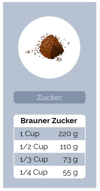 Umrechnung Zucker - Brauner Zucker