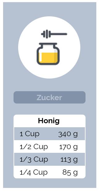 Umrechnung Zucker - Honig