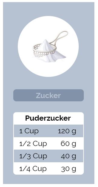 Umrechnung Zucker - Puderzucker
