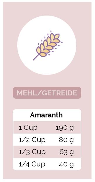 Mehl und Getreide