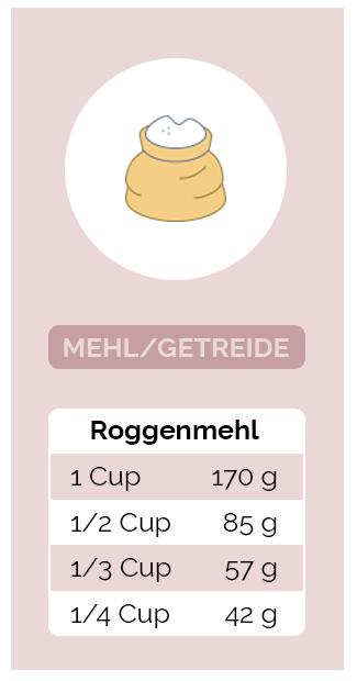 Umrechnung Mehl und Getreide - Roggenmehl