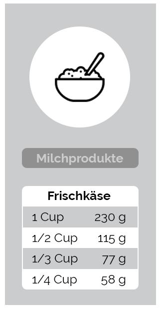Umrechnung Milchprodukte - Frischkäse