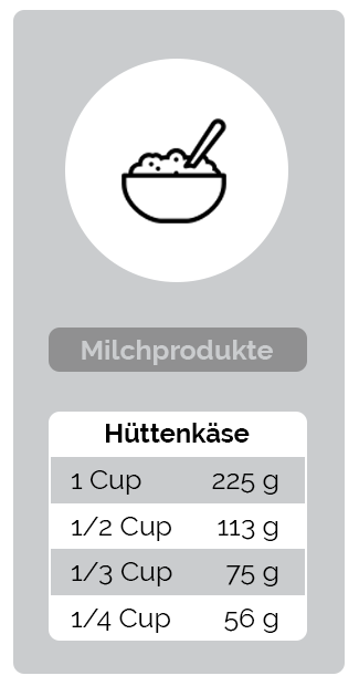 Umrechnung Milchprodukte - Hüttenkäse