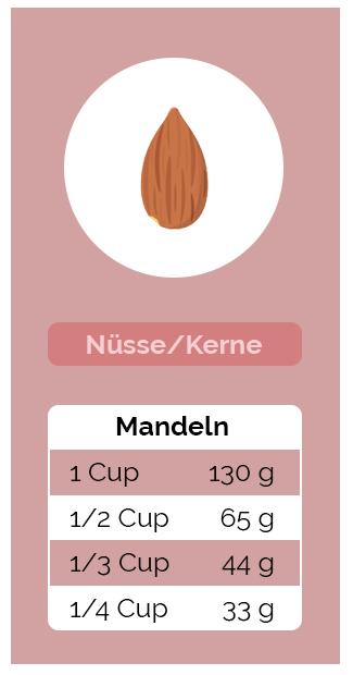 Umrechnung Nüsse und Kerne - Mandeln