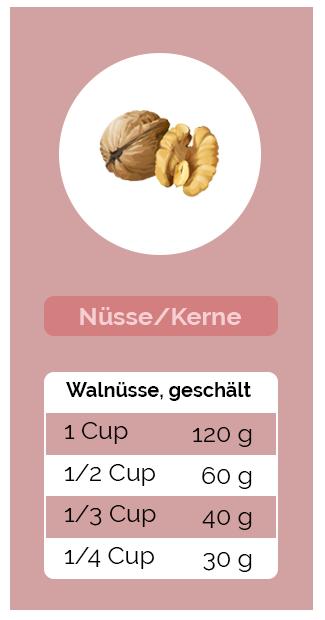Umrechnung Nüsse und Kerne - Walnüsse, geschält