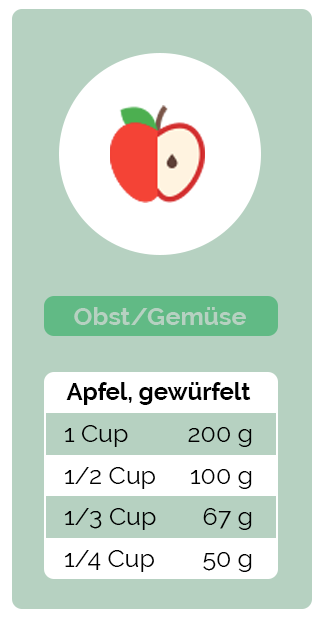 Umrechnung Obst und Gemüse - Apfel, gewürfelt