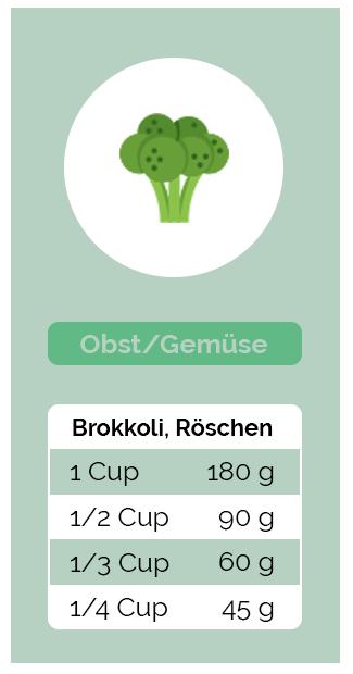 Umrechnung Obst und Gemüse - Brokkoli in Röschen