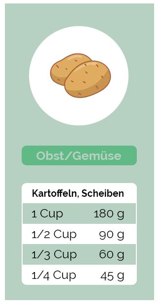 Umrechnung Obst und Gemüse - Kartoffeln in Scheiben