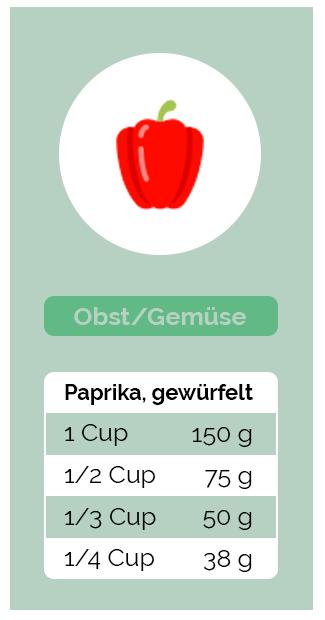 Umrechnung Obst und Gemüse - Paprika, gewürfelt