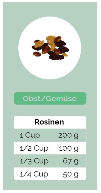 Umrechnung Obst und Gemüse - Rosinen