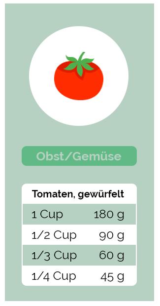 Umrechnung Obst und Gemüse - Tomaten, gewürfelt